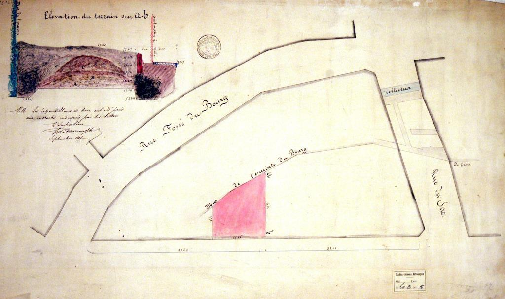 Location of the cross-section of the earthen wall by Wittevronghel in 1887